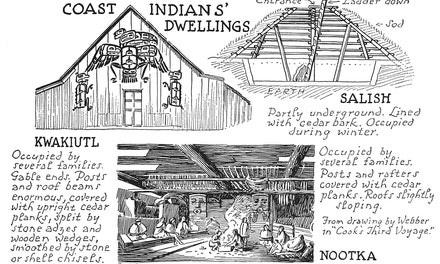 Coast Indians' Dwellings